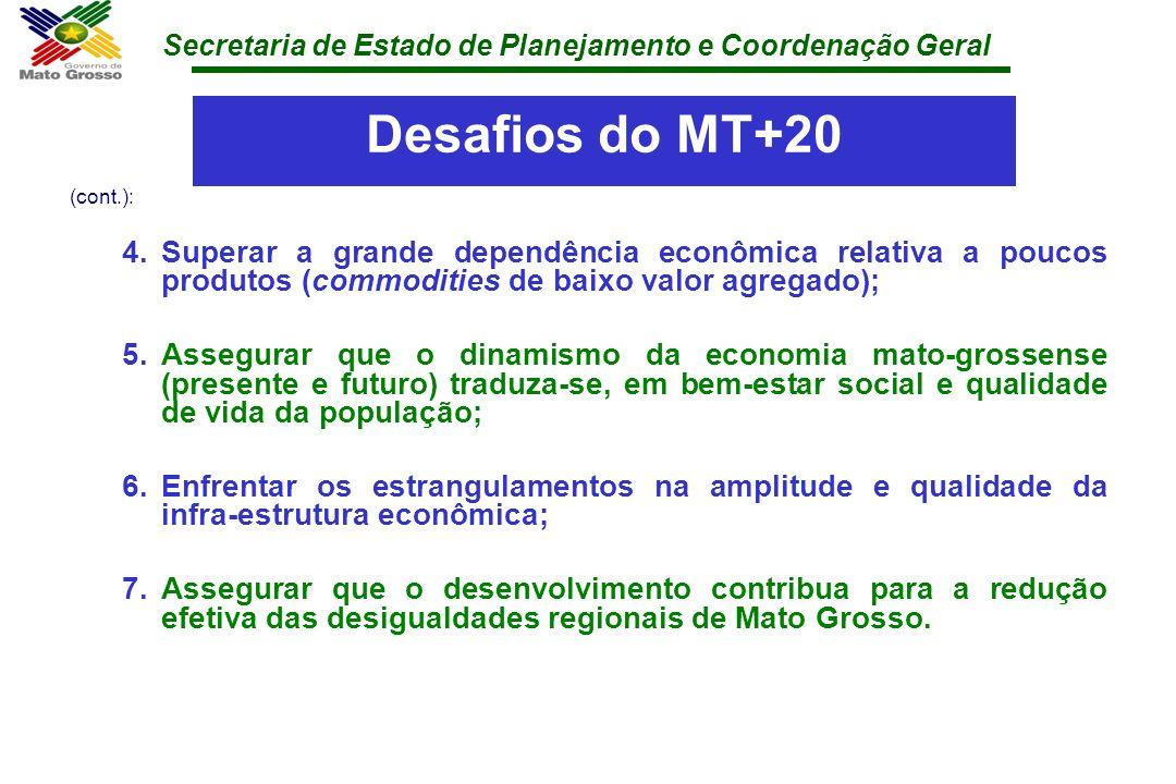 Secretaria de Estado de Planejamento e Coordenação Geral Desafios do MT+20 (cont.): 4.Superar a grande dependência econômica relativa a poucos produto