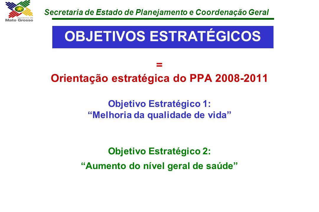 Secretaria de Estado de Planejamento e Coordenação Geral OBJETIVOS ESTRATÉGICOS = Orientação estratégica do PPA 2008-2011 Objetivo Estratégico 1: Melh
