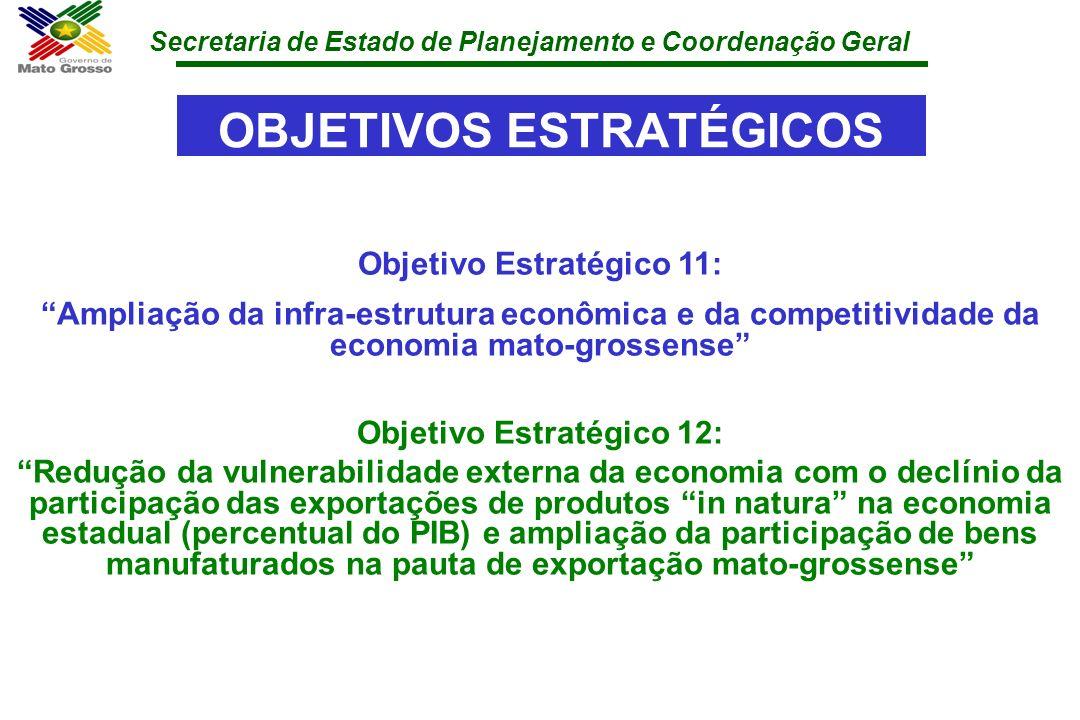 Secretaria de Estado de Planejamento e Coordenação Geral OBJETIVOS ESTRATÉGICOS Objetivo Estratégico 11: Ampliação da infra-estrutura econômica e da c