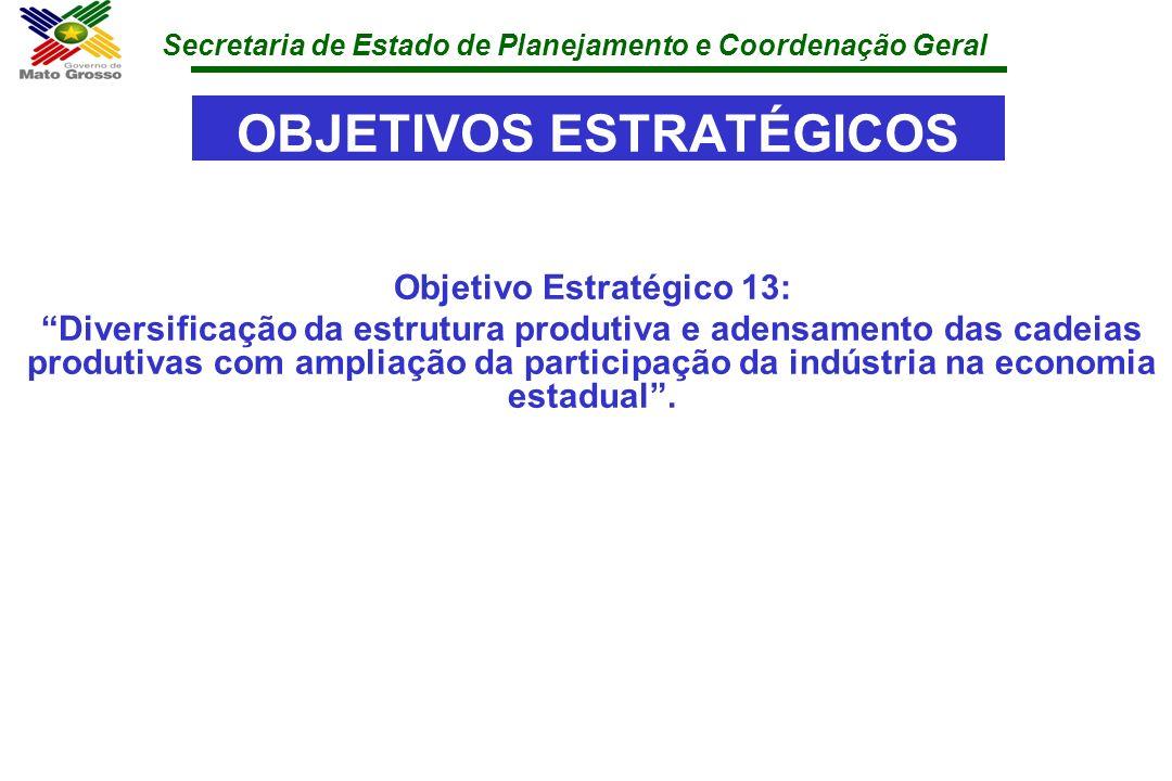 Secretaria de Estado de Planejamento e Coordenação Geral OBJETIVOS ESTRATÉGICOS Objetivo Estratégico 13: Diversificação da estrutura produtiva e adens