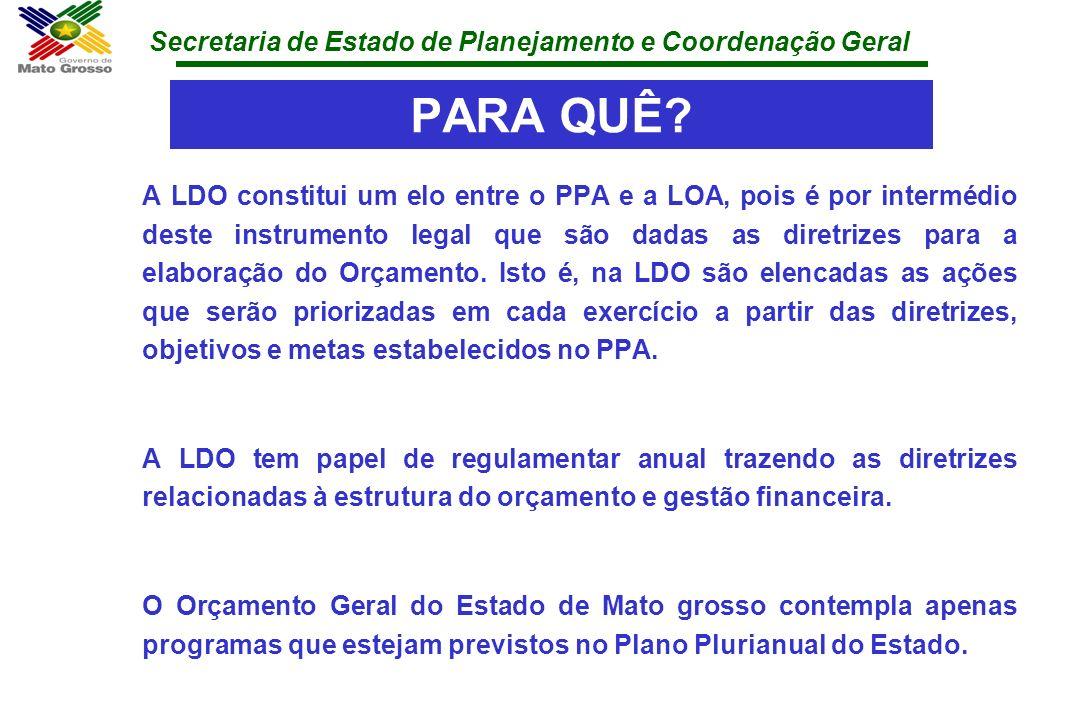Secretaria de Estado de Planejamento e Coordenação Geral PARA QUÊ? A LDO constitui um elo entre o PPA e a LOA, pois é por intermédio deste instrumento