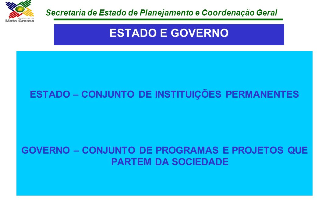 Secretaria de Estado de Planejamento e Coordenação Geral ESTADO E GOVERNO ESTADO – CONJUNTO DE INSTITUIÇÕES PERMANENTES GOVERNO – CONJUNTO DE PROGRAMA