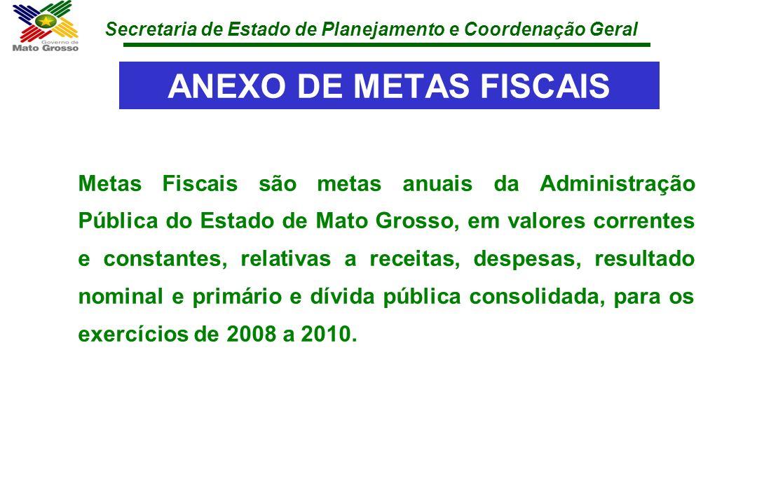 Secretaria de Estado de Planejamento e Coordenação Geral ANEXO DE METAS FISCAIS Metas Fiscais são metas anuais da Administração Pública do Estado de M