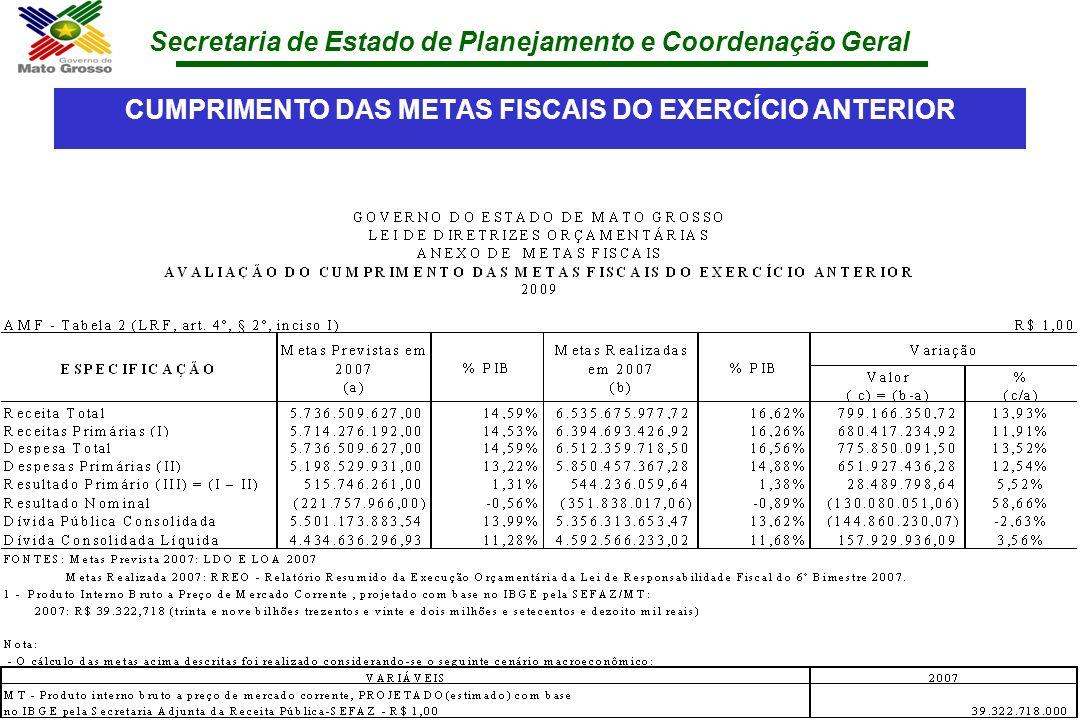 Secretaria de Estado de Planejamento e Coordenação Geral CUMPRIMENTO DAS METAS FISCAIS DO EXERCÍCIO ANTERIOR