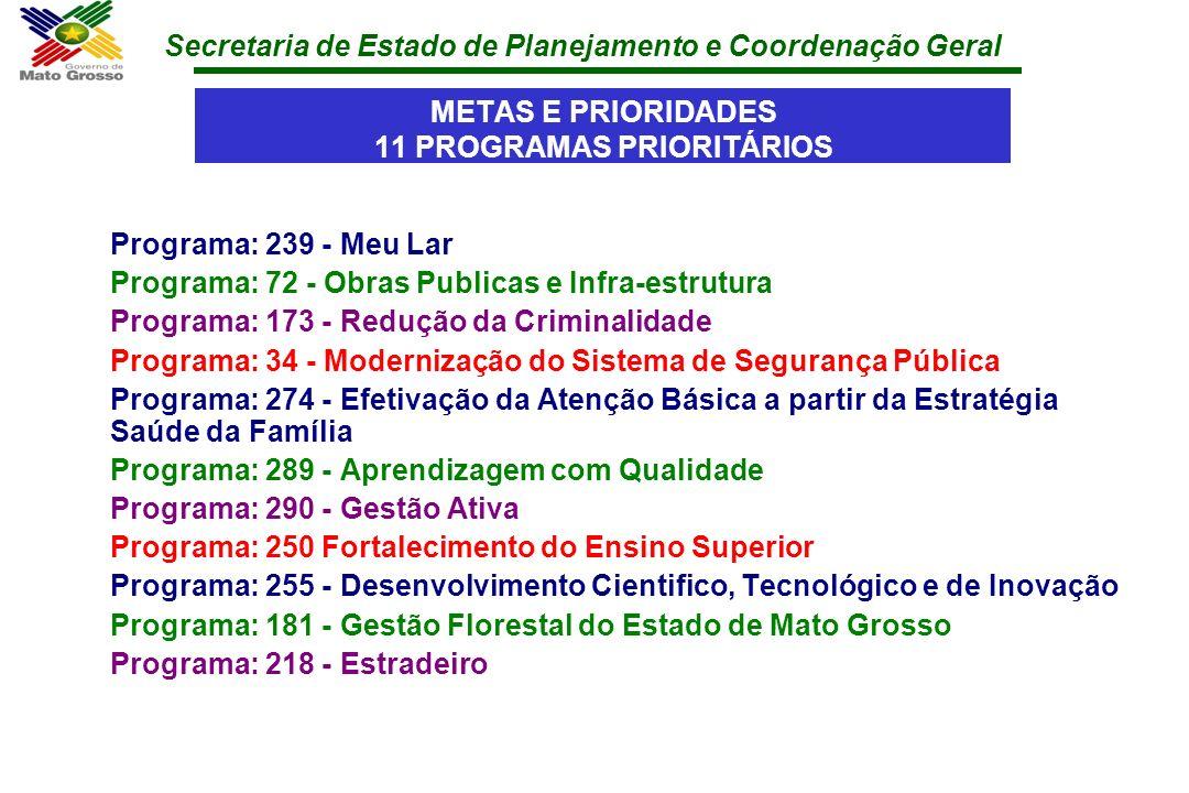 Secretaria de Estado de Planejamento e Coordenação Geral METAS E PRIORIDADES 11 PROGRAMAS PRIORITÁRIOS Programa: 239 - Meu Lar Programa: 72 - Obras Pu