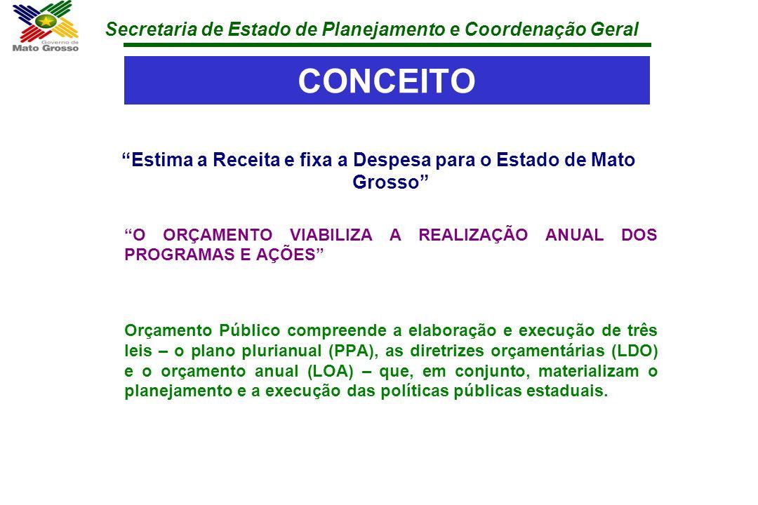 Secretaria de Estado de Planejamento e Coordenação Geral CONCEITO Estima a Receita e fixa a Despesa para o Estado de Mato Grosso O ORÇAMENTO VIABILIZA