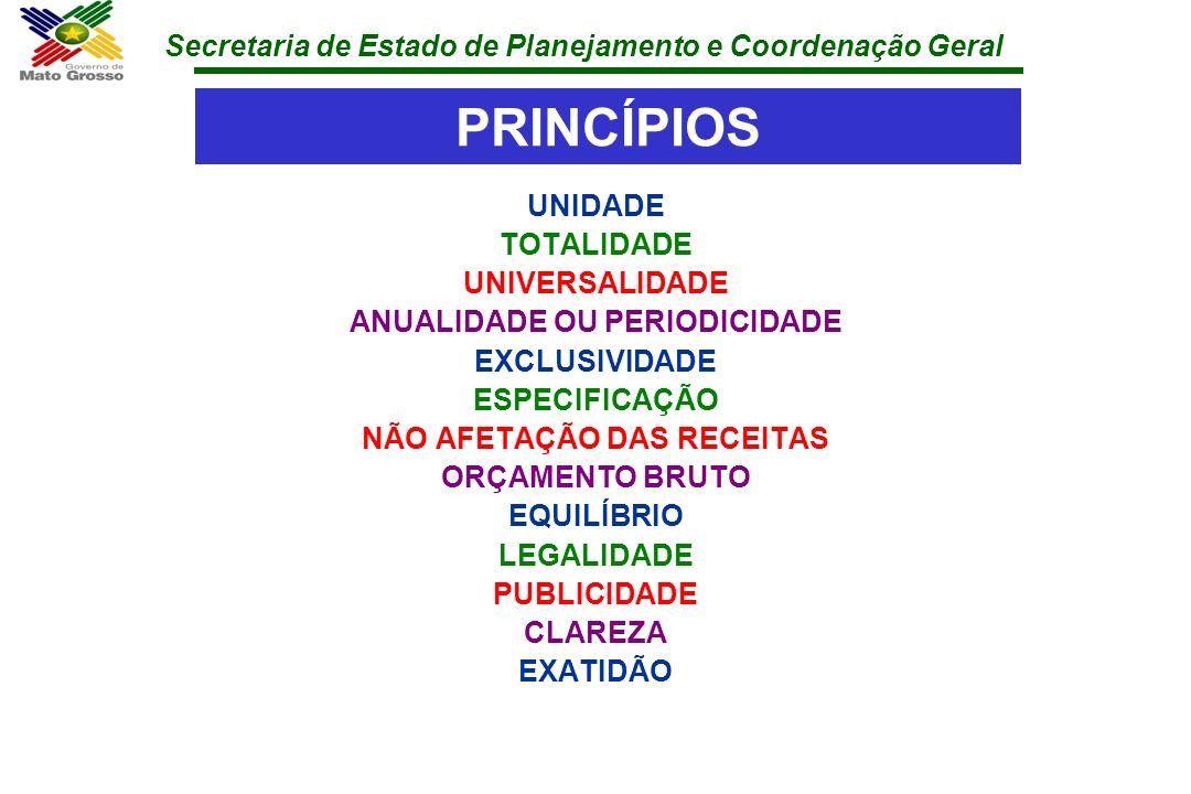Secretaria de Estado de Planejamento e Coordenação Geral PRINCÍPIOS UNIDADE TOTALIDADE UNIVERSALIDADE ANUALIDADE OU PERIODICIDADE EXCLUSIVIDADE ESPECI