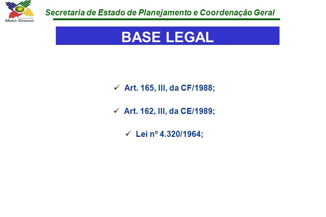 Secretaria de Estado de Planejamento e Coordenação Geral BASE LEGAL Art. 165, III, da CF/1988; Art. 162, III, da CE/1989; Lei nº 4.320/1964;