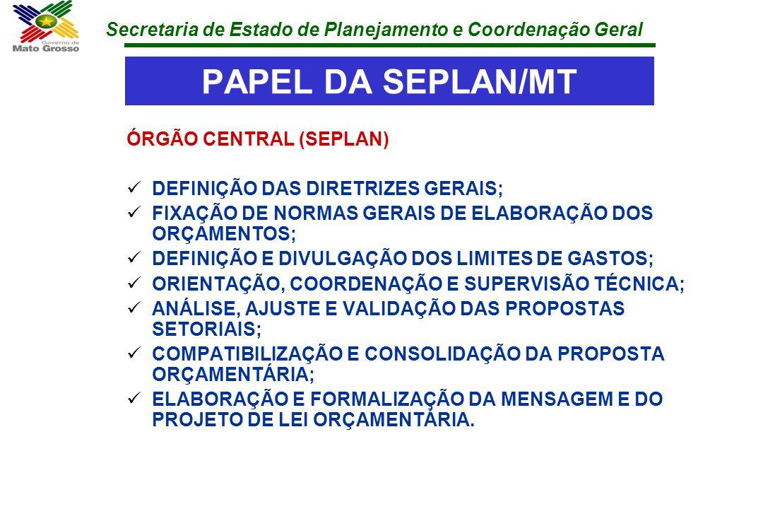 Secretaria de Estado de Planejamento e Coordenação Geral PAPEL DA SEPLAN/MT ÓRGÃO CENTRAL (SEPLAN) DEFINIÇÃO DAS DIRETRIZES GERAIS; FIXAÇÃO DE NORMAS