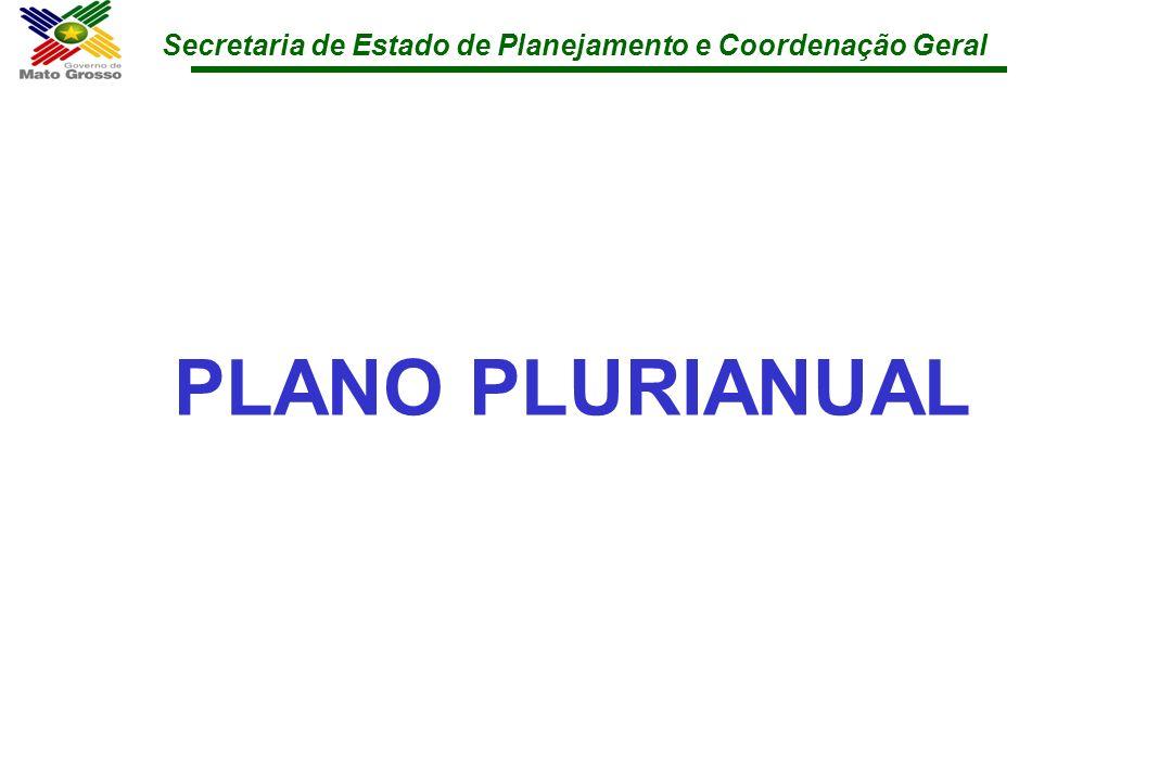 Secretaria de Estado de Planejamento e Coordenação Geral CONCEITO Estima a Receita e fixa a Despesa para o Estado de Mato Grosso O ORÇAMENTO VIABILIZA A REALIZAÇÃO ANUAL DOS PROGRAMAS E AÇÕES Orçamento Público compreende a elaboração e execução de três leis – o plano plurianual (PPA), as diretrizes orçamentárias (LDO) e o orçamento anual (LOA) – que, em conjunto, materializam o planejamento e a execução das políticas públicas estaduais.