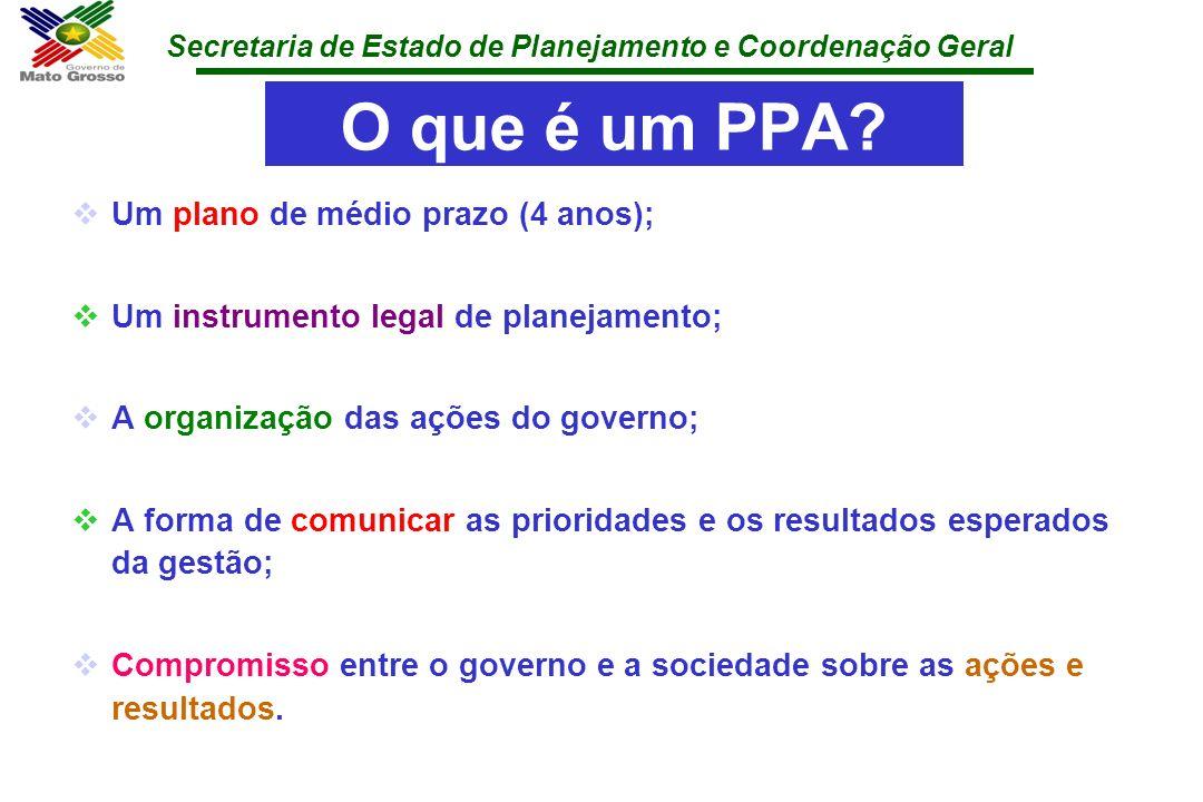 Secretaria de Estado de Planejamento e Coordenação Geral Um plano de médio prazo (4 anos); Um instrumento legal de planejamento; A organização das açõ