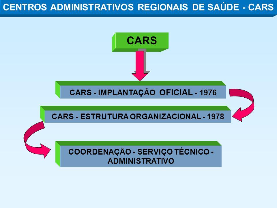 CARS CARS - IMPLANTAÇÃO OFICIAL - 1976 CARS - ESTRUTURA ORGANIZACIONAL - 1978 COORDENAÇÃO - SERVIÇO TÉCNICO - ADMINISTRATIVO CENTROS ADMINISTRATIVOS REGIONAIS DE SAÚDE - CARS