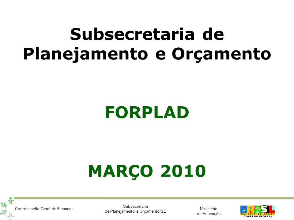 Ministério da Educação Subsecretaria de Planejamento e Orçamento/SE Coordenação-Geral de Finanças Orçamento 2010 Distribuição por Grupos de UO Unidade Orçamentária2010% UNIVERSIDADES FEDERAIS 20.330.642.84534,33% FUNDEB, FIES, SALÁRIO-EDUCAÇÃO 14.423.176.77224,35% FNDE 9.648.172.34616,29% MEC - ADM.