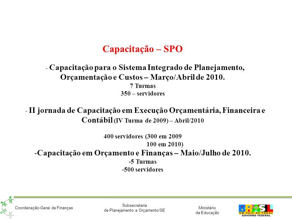 Ministério da Educação Subsecretaria de Planejamento e Orçamento/SE Coordenação-Geral de Finanças Capacitação – SPO - Capacitação para o Sistema Integ