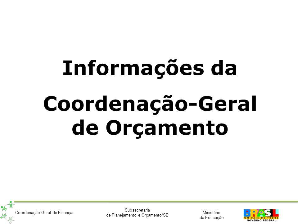 Ministério da Educação Subsecretaria de Planejamento e Orçamento/SE Coordenação-Geral de Finanças Informações da Coordenação-Geral de Orçamento
