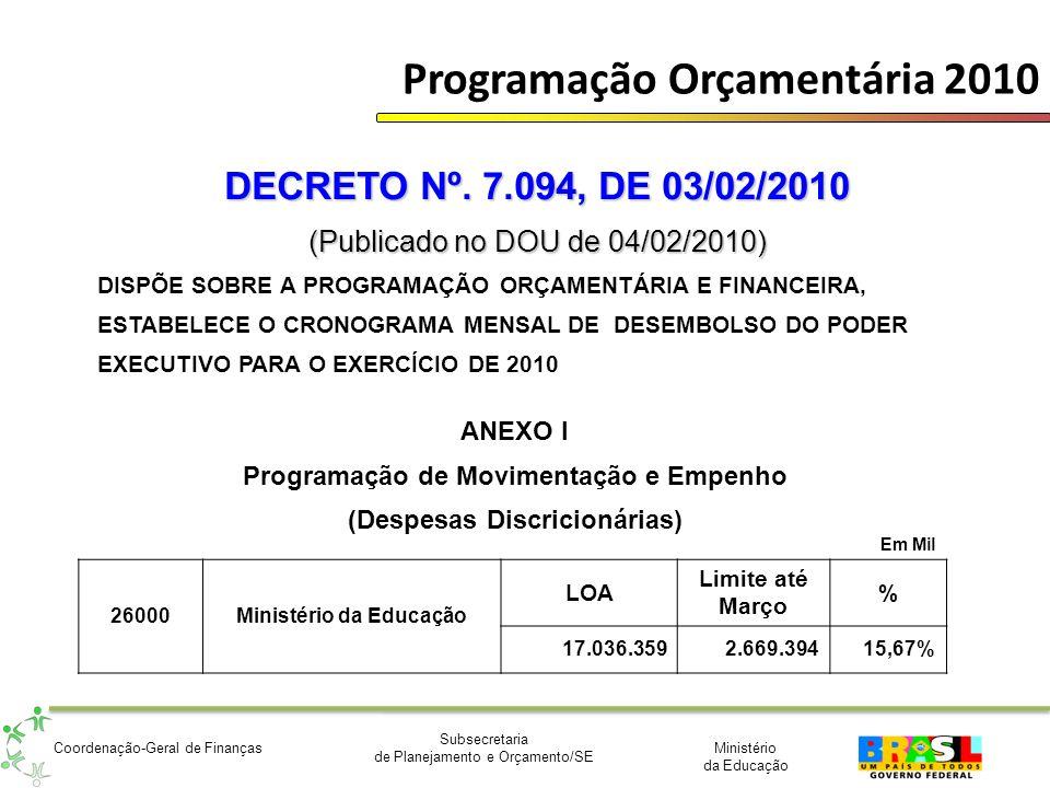 Ministério da Educação Subsecretaria de Planejamento e Orçamento/SE Coordenação-Geral de Finanças Programação Orçamentária 2010 DECRETO Nº. 7.094, DE