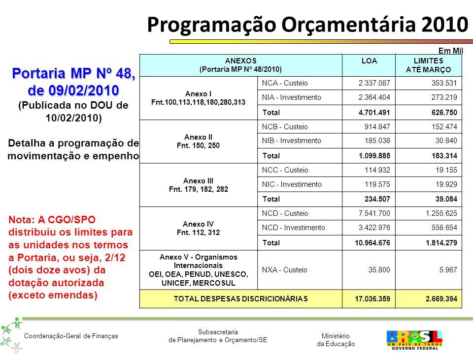 Ministério da Educação Subsecretaria de Planejamento e Orçamento/SE Coordenação-Geral de Finanças Programação Orçamentária 2010 Portaria MP Nº 48, de