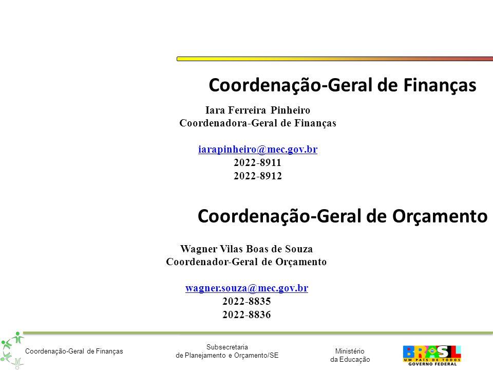 Ministério da Educação Subsecretaria de Planejamento e Orçamento/SE Coordenação-Geral de Finanças Iara Ferreira Pinheiro Coordenadora-Geral de Finança