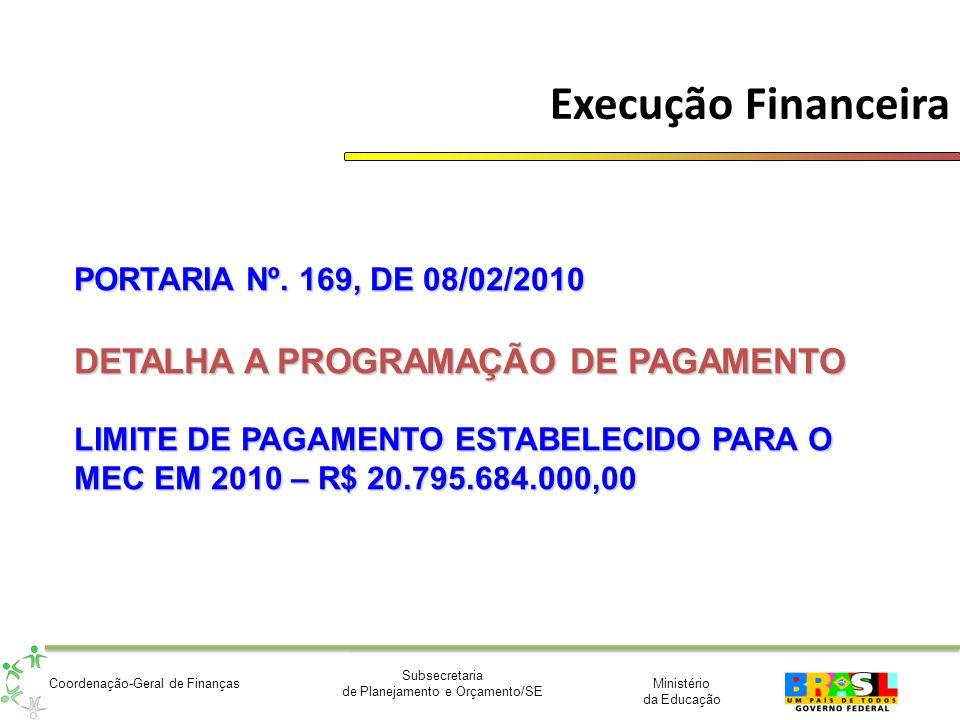 Ministério da Educação Subsecretaria de Planejamento e Orçamento/SE Coordenação-Geral de Finanças Execução Financeira PORTARIA Nº. 169, DE 08/02/2010