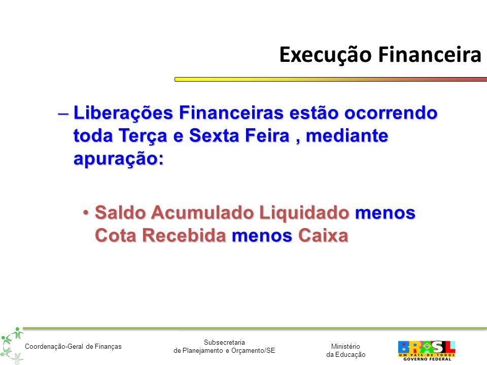 Ministério da Educação Subsecretaria de Planejamento e Orçamento/SE Coordenação-Geral de Finanças Execução Financeira –Liberações Financeiras estão oc