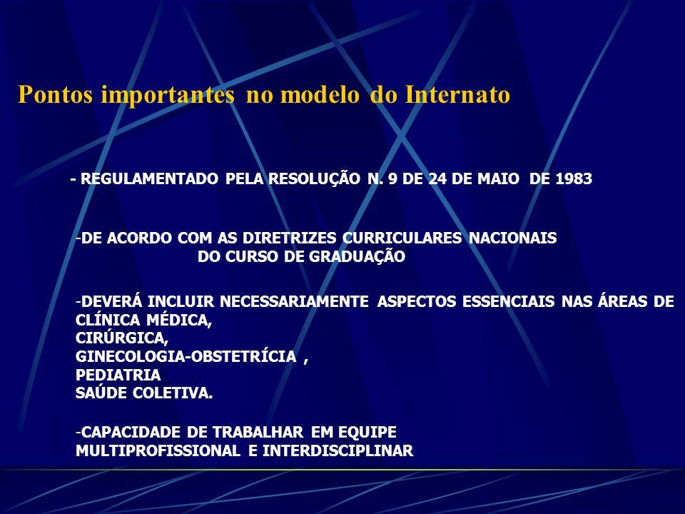 - REGULAMENTADO PELA RESOLUÇÃO N. 9 DE 24 DE MAIO DE 1983 -DE ACORDO COM AS DIRETRIZES CURRICULARES NACIONAIS DO CURSO DE GRADUAÇÃO -DEVERÁ INCLUIR NE