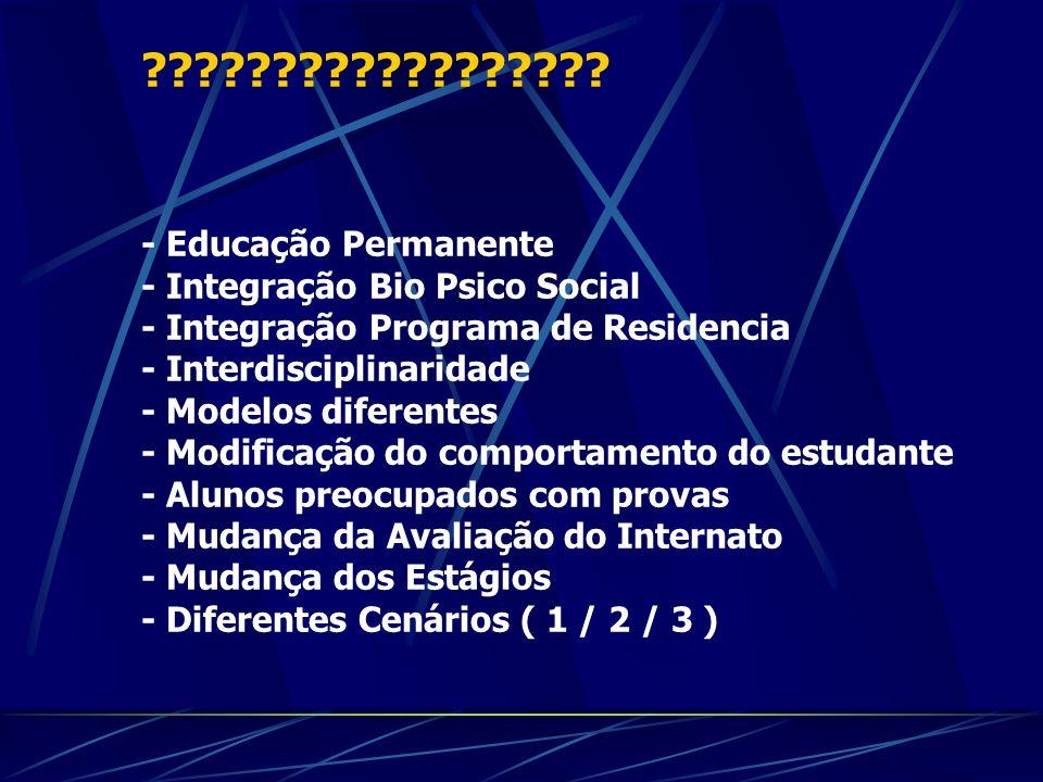 ?????????????????? - Educação Permanente - Integração Bio Psico Social - Integração Programa de Residencia - Interdisciplinaridade - Modelos diferente