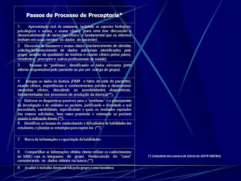 Passos do Processo de Preceptoria* 1. Apresentação oral da anamnese, incluindo os aspectos biológicos, psicológicos e sociais, e exame clínico (para u