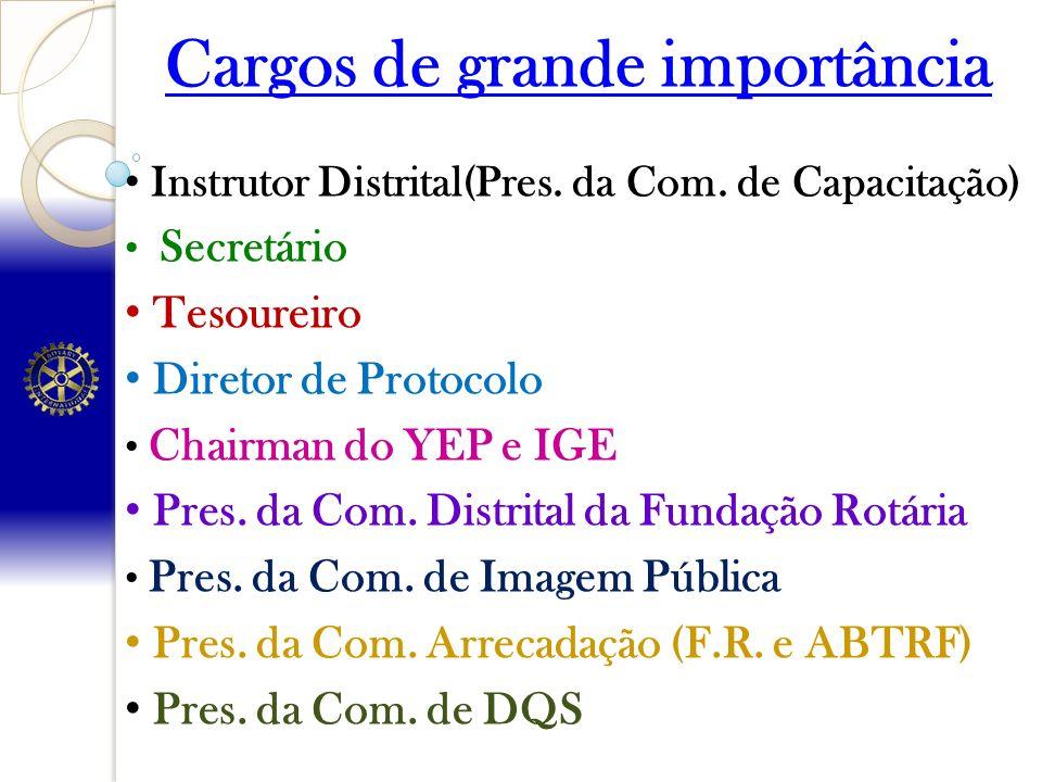 Cargos de grande importância Instrutor Distrital(Pres. da Com. de Capacitação) Secretário Tesoureiro Diretor de Protocolo Chairman do YEP e IGE Pres.