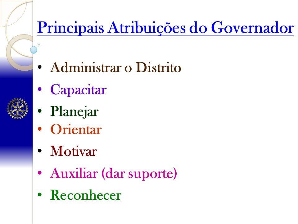 Principais Atribuições do Governador Administrar o Distrito Capacitar Planejar Orientar Motivar Auxiliar (dar suporte) Reconhecer