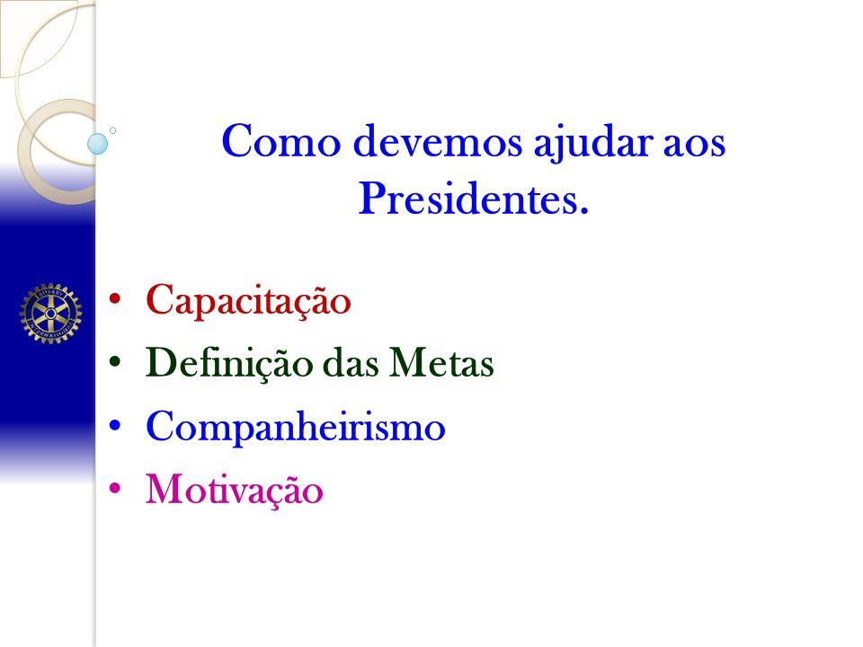 Como devemos ajudar aos Presidentes. Capacitação Definição das Metas Companheirismo Motivação