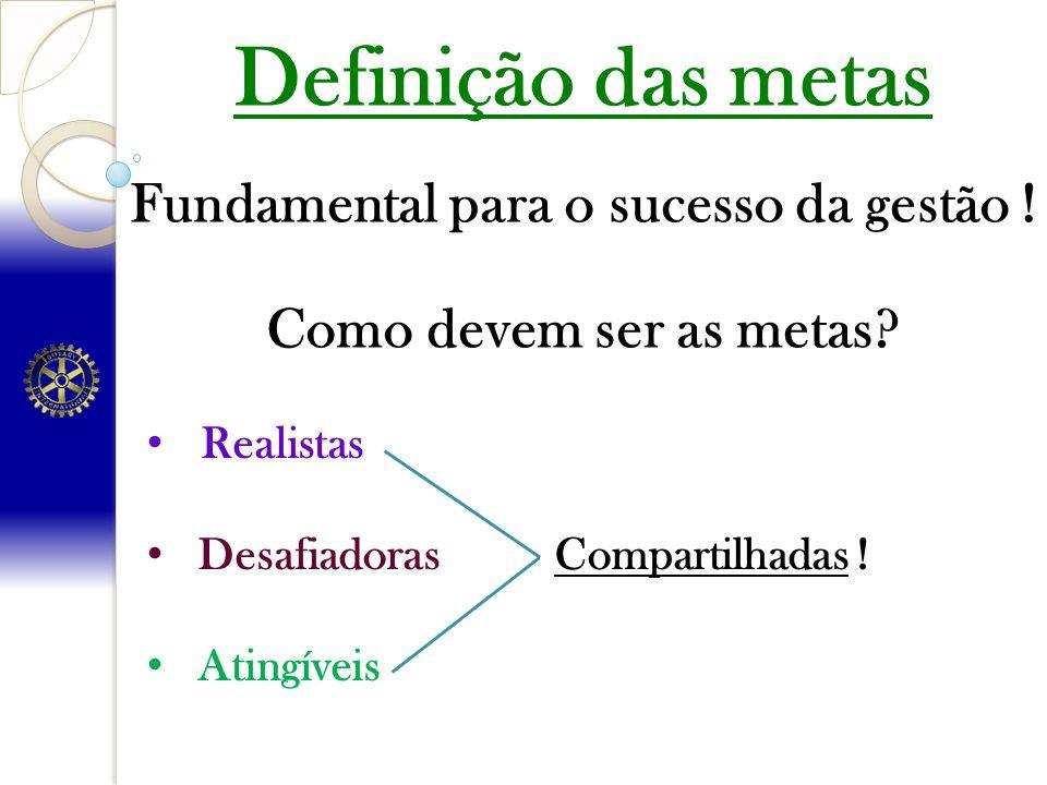 Definição das metas Fundamental para o sucesso da gestão ! Como devem ser as metas? Realistas Desafiadoras Compartilhadas ! Atingíveis