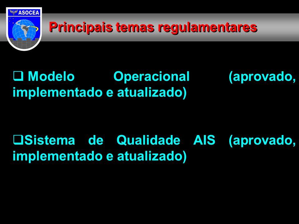 Modelo Operacional (aprovado, implementado e atualizado) Sistema de Qualidade AIS (aprovado, implementado e atualizado) Principais temas regulamentares
