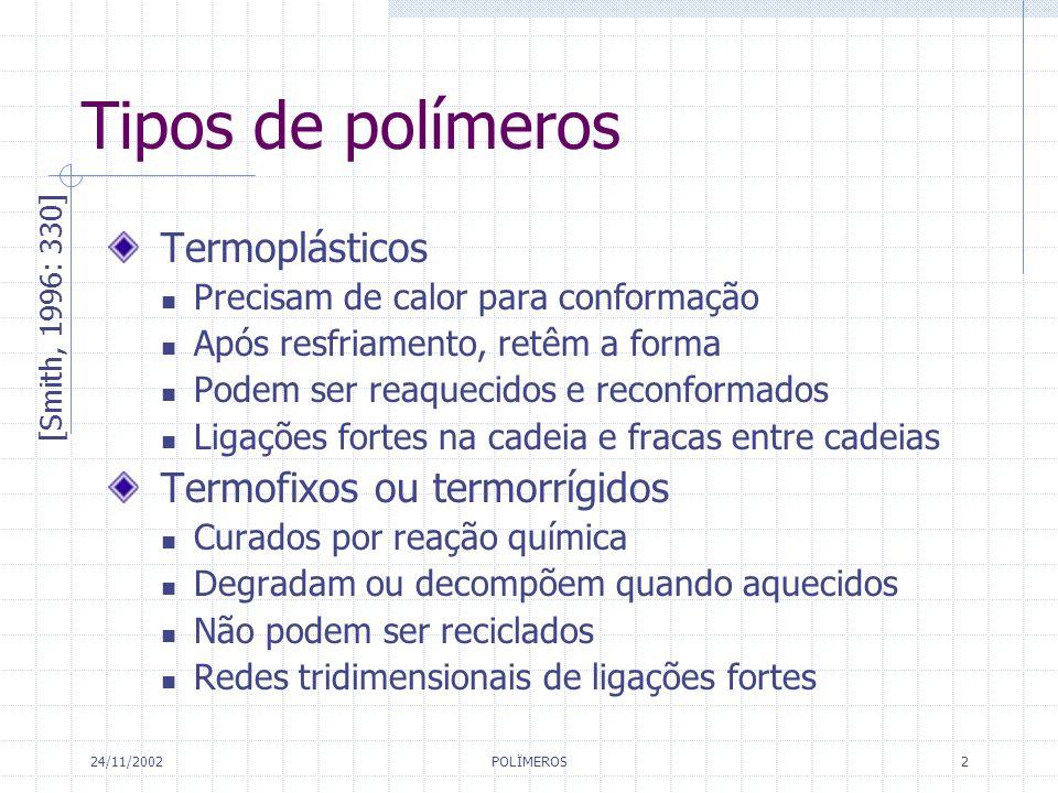 24/11/2002 POLÏMEROS 2 Tipos de polímeros Termoplásticos Precisam de calor para conformação Após resfriamento, retêm a forma Podem ser reaquecidos e r