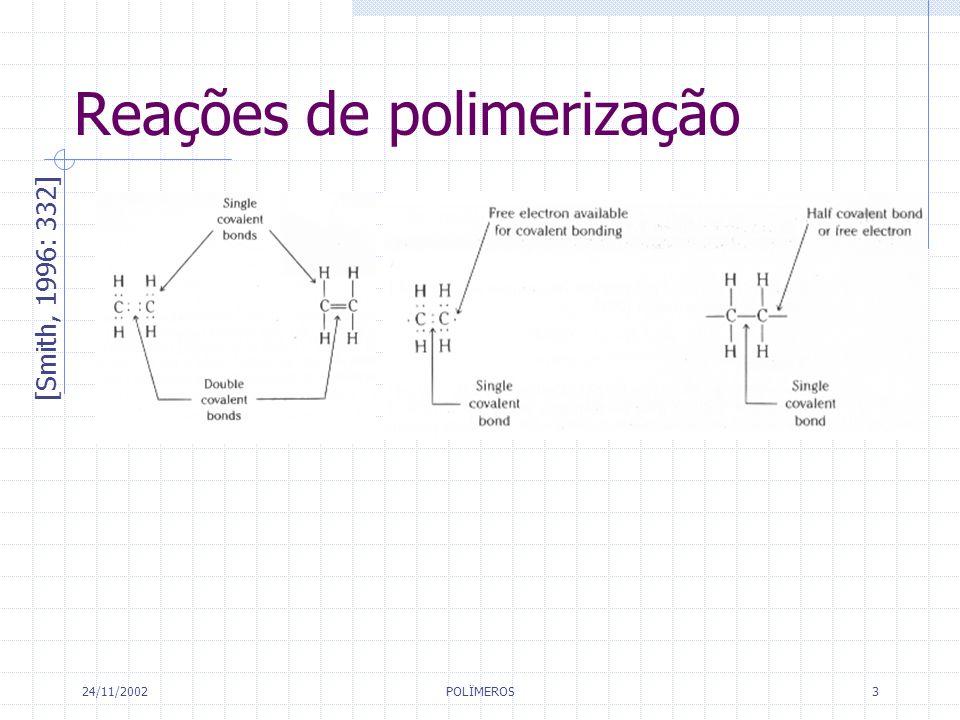 24/11/2002 POLÏMEROS 3 Reações de polimerização [Smith, 1996: 332]