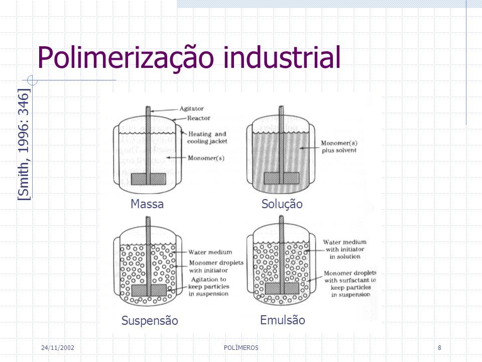 24/11/2002 POLÏMEROS 8 Polimerização industrial [Smith, 1996: 346] MassaSolução Suspensão Emulsão