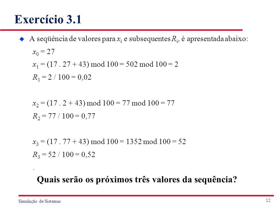 12 Simulação de Sistemas Exercício 3.1 u A seqüência de valores para x i e subsequentes R i, é apresentada abaixo: x 0 = 27 x 1 = (17. 27 + 43) mod 10