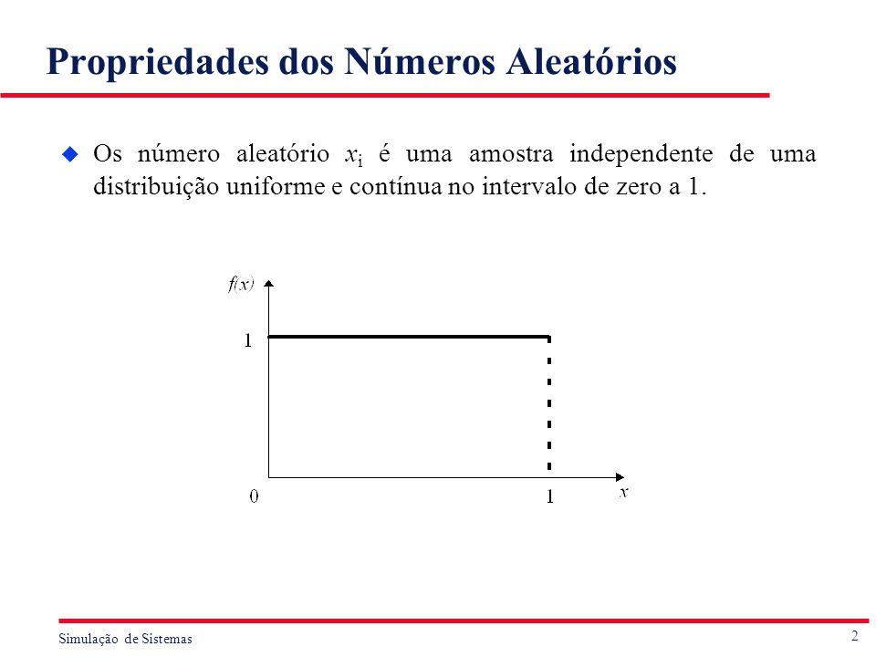 2 Simulação de Sistemas Propriedades dos Números Aleatórios u Os número aleatório x i é uma amostra independente de uma distribuição uniforme e contín