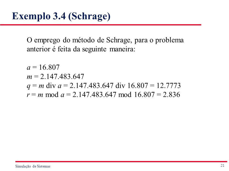21 Simulação de Sistemas Exemplo 3.4 (Schrage) O emprego do método de Schrage, para o problema anterior é feita da seguinte maneira: a = 16.807 m = 2.