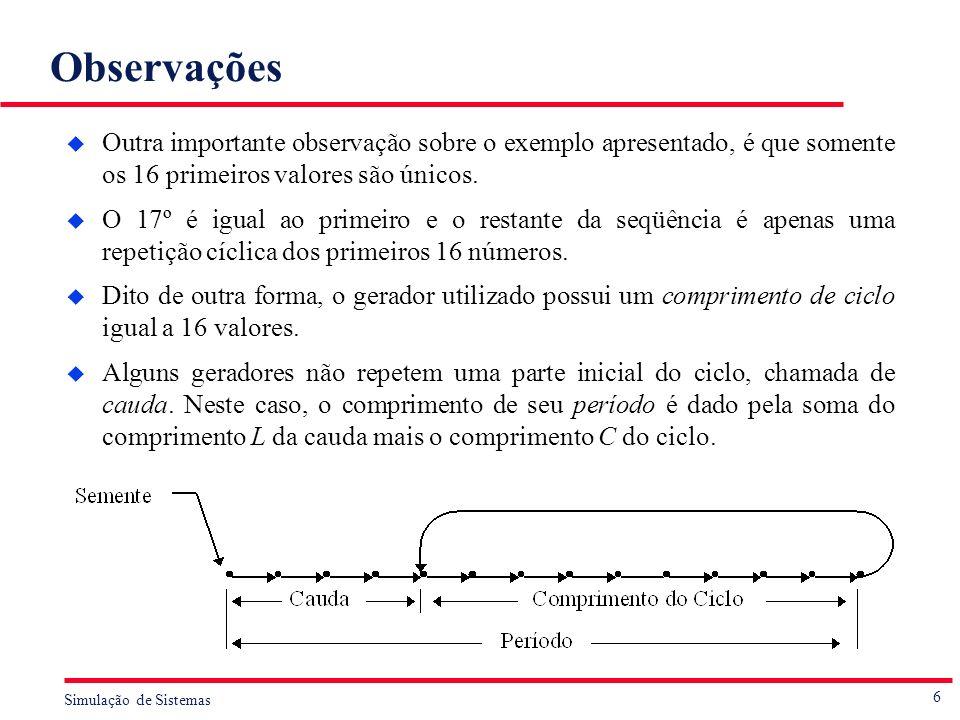 6 Simulação de Sistemas Observações u Outra importante observação sobre o exemplo apresentado, é que somente os 16 primeiros valores são únicos. u O 1