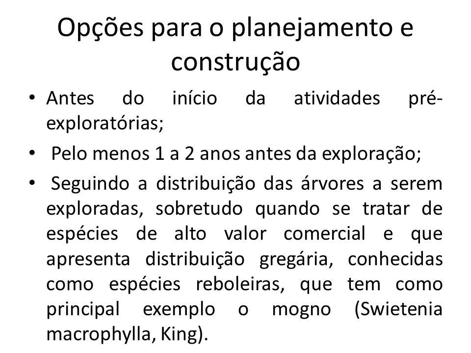 Opções para o planejamento e construção Antes do início da atividades pré- exploratórias; Pelo menos 1 a 2 anos antes da exploração; Seguindo a distri