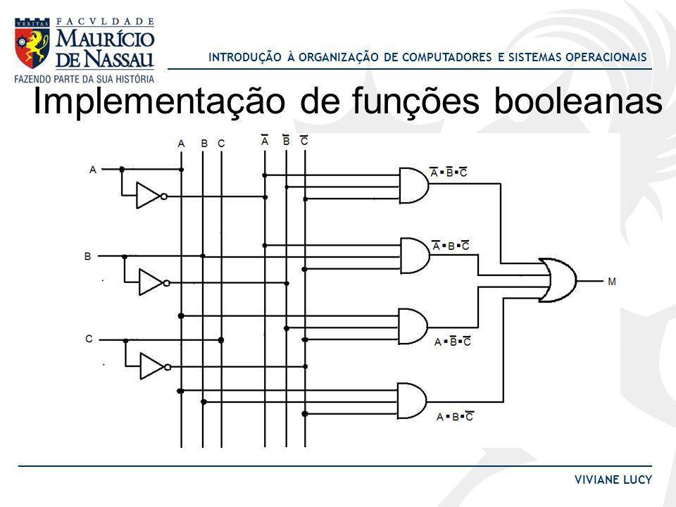 INTRODUÇÃO À ORGANIZAÇÃO DE COMPUTADORES E SISTEMAS OPERACIONAIS VIVIANE LUCY Implementação de funções booleanas