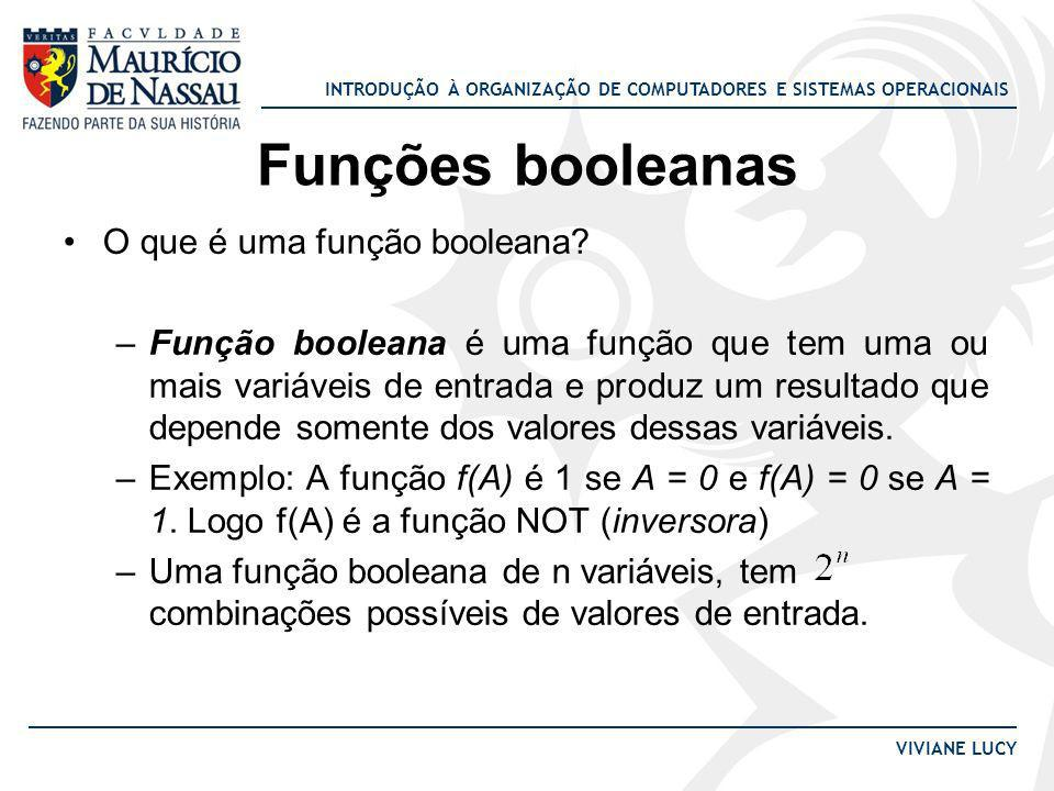 INTRODUÇÃO À ORGANIZAÇÃO DE COMPUTADORES E SISTEMAS OPERACIONAIS VIVIANE LUCY Funções booleanas O que é uma função booleana? –Função booleana é uma fu