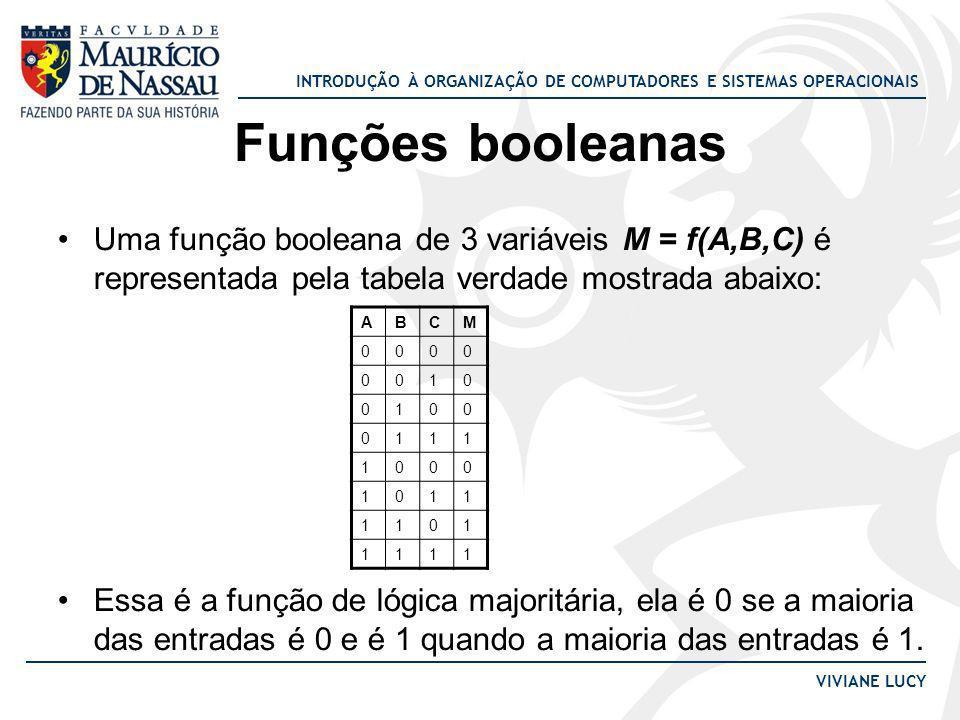 INTRODUÇÃO À ORGANIZAÇÃO DE COMPUTADORES E SISTEMAS OPERACIONAIS VIVIANE LUCY Funções booleanas Uma função booleana de 3 variáveis M = f(A,B,C) é repr
