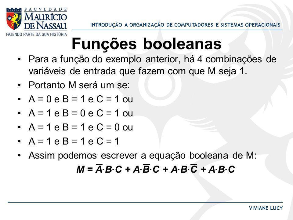 INTRODUÇÃO À ORGANIZAÇÃO DE COMPUTADORES E SISTEMAS OPERACIONAIS VIVIANE LUCY Funções booleanas Exemplo: Expresse a equação booleana para a seguinte tabela verdade: ABCM 0001 0010 0101 0110 1001 1010 1101 1110 A.B.CA.B.C A.B.CA.B.C A.B.CA.B.C A.B.CA.B.C M = A.