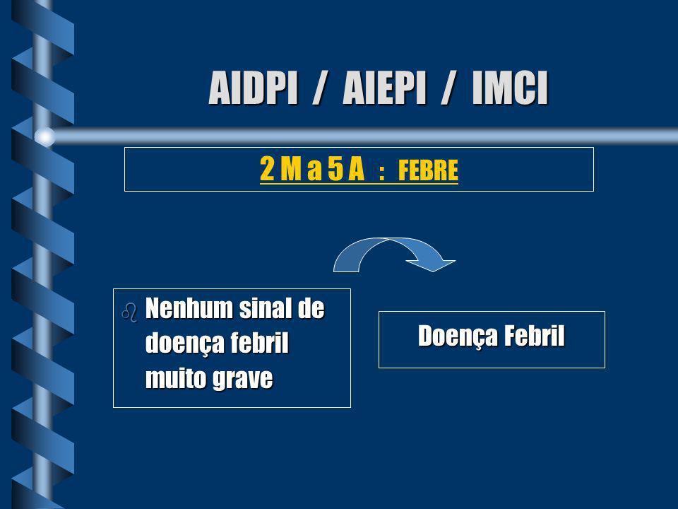 AIDPI / AIEPI / IMCI b Emagrecimento acentuado visível b Edema em ambos os pés Desnutrição Grave 2 M a 5 A : DESNUTRIÇÃO
