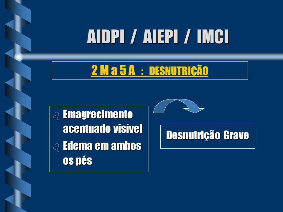 AIDPI / AIEPI / IMCI b Peso muito baixo para a idade (abaixo percentil 1) Peso Muito Baixo 2 M a 5 A : DESNUTRIÇÃO