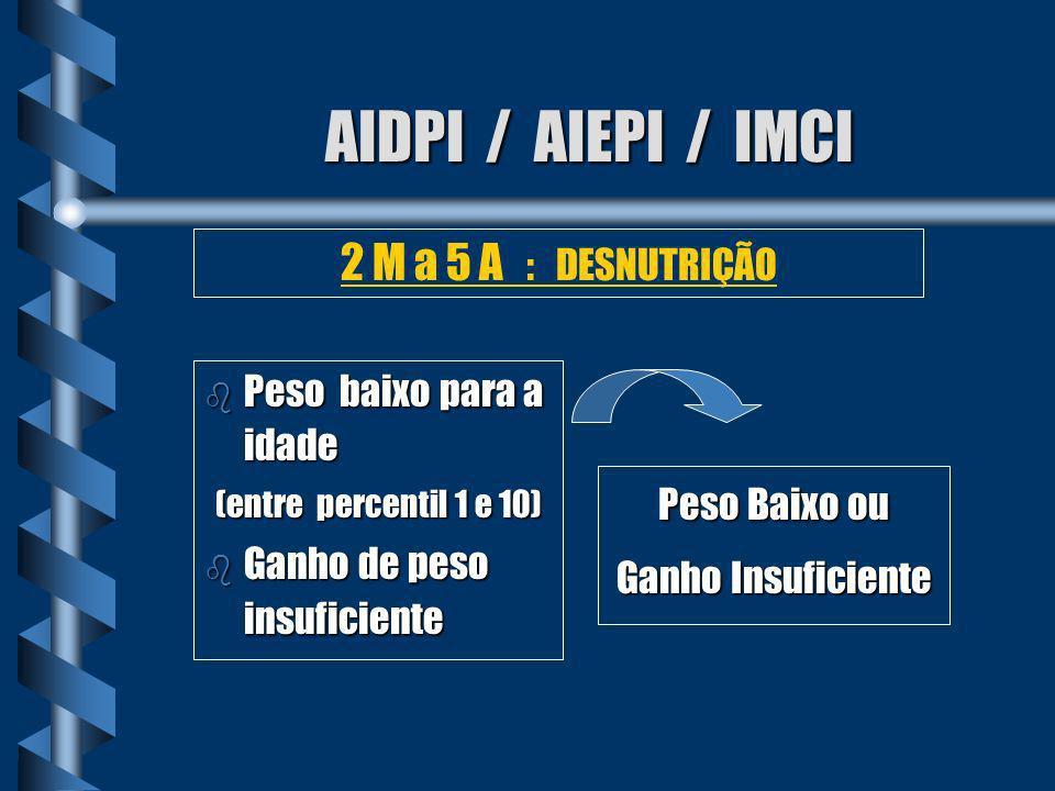 AIDPI / AIEPI / IMCI b Peso para a idade não é baixo e nenhum outro sinal de desnutrição Peso não é Baixo 2 M a 5 A : DESNUTRIÇÃO
