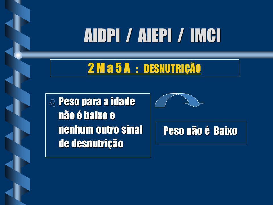 AIDPI / AIEPI / IMCI b Palidez palmar grave Anemia Grave 2 M a 5 A : ANEMIA