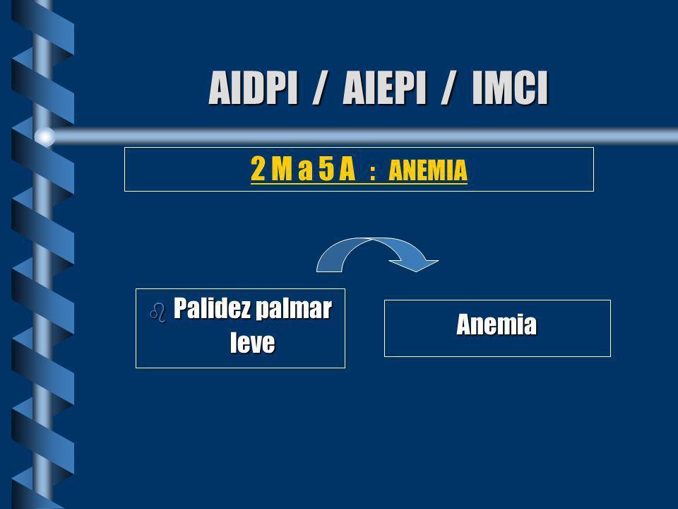 AIDPI / AIEPI / IMCI b Palidez palmar leve Anemia 2 M a 5 A : ANEMIA