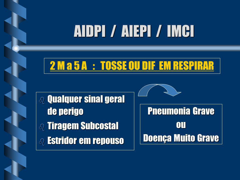 AIDPI / AIEPI / IMCI b Respiração rápida 2 M a 5 A : TOSSE OU DIF EM RESPIRAR Pneumonia IDADE RESP RÁPIDA 2 M a 12 M 50 ou + cpm 1 A a 5 A 40 ou + cpm